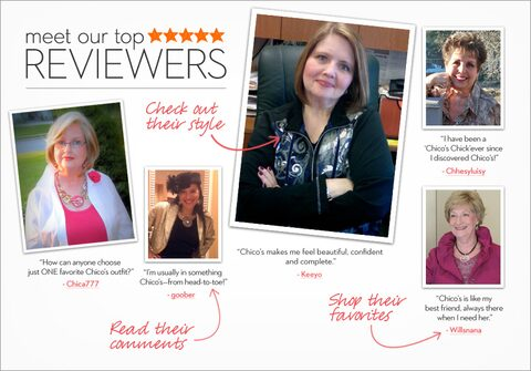Learn From Top Reviewers!