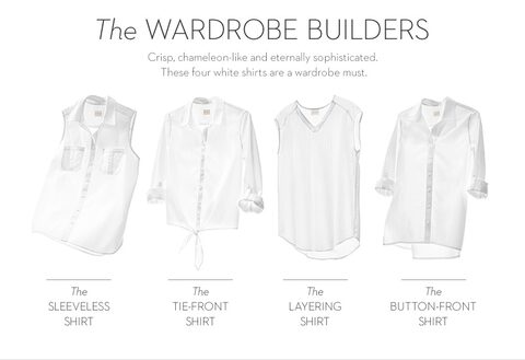 The WARDROBE BUILDERS